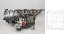 Borgwarner KKK Borgwarner Turbolader upgrade Hybrid K04-064 für TFSI Audi S3, TTS, Golf 6 R GTI, Cupra R bis 420PS 53049880064